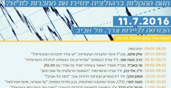 img-Overcomming_the_Crisis:_Will_the_Easing_of_Regulations_Draw_the_Companies_Back_to_Tel_Aviv?